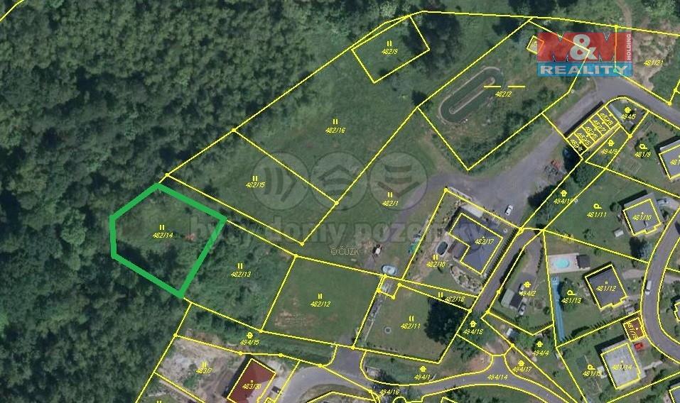 Prodej pozemku k bydlení, 1020 m², Březová