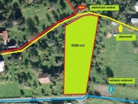 Prodej, stavební pozemek, 3500 m2, Loučka