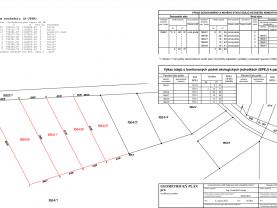 Prodej pozemku k bydlení, 1484 m², Milejovice u Volyně